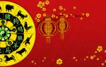 Знак зодиака рожденный 25 августа. Животное по дате рождения китайского гороскопа