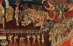 Самоудовлетворение грех в православии. Молитвы от рукоблудия