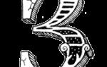 Феодора именины. Что означает имя федора — значение имени, толкование, происхождение, совместимость, характеристика, перевод