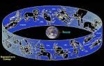 Градусы водолея в гороскопе. В чем преимущества рождения в королевском градусе? Характеристика королевских градусов
