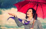 Попасть под сильный дождь во сне. Как можно истолковать сон о сильном дожде