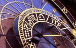 Отношение православия к астрологии. Чужд ли гороскоп Православной Церкви? Православные священники говорят, что заниматься астрологией — это грех