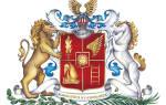 Трудолюбивые знаки зодиака. Герб семьи значение символов