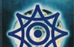 Астрология синастрия. Синастрическая астрология