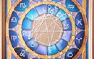Пример описания личного гороскопа. Персональный гороскоп по дате рождения — пример расширенной версии гороскопа