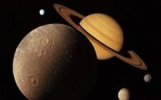 Положение планет в году. Влияние движения Сатурна в Козероге для знаков зодиака