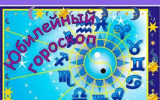 Офисный гороскоп шуточный. Прогноз погоды на юбилей и День рожденья