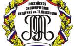 Плеханов Георгий Валентинович: краткая биография, семья, основные идеи. Экономические взгляды Г.В
