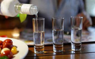 Что означает выпивать во сне. Что значит, если снится алкоголь? Сонник от А до Я