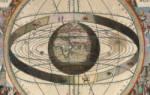Эфемериды онлайн по дате рождения и месту. Индивидуальный гороскоп онлайн (бесплатно)