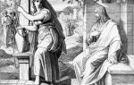Евангелие от иоанна 4 глава толкование. Большая христианская библиотека