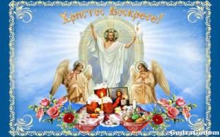 Церковные даты в апреле. Церковный Православный праздник апреля