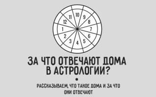 Астрология взаимодействие домов. Дома в астрологии