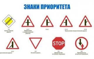 Знак главная дорога белый. Алгоритм действия водителя в случае изменений направления приоритетной дороги на перекрестке