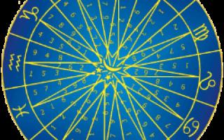 Колесо фортуны русское. Гадание колесо фортуны онлайн бесплатно — откройте завесу тайн