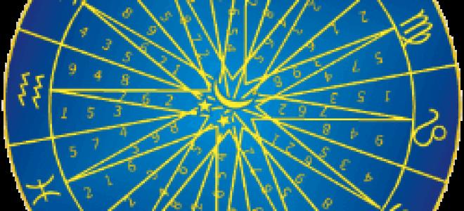 Гадание колесо. Онлайн гадание на колесе фортуны