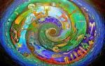 Южный узел в астрологии обозначение. Северный лунный узел в гороскопе: ваша миссия в жизни