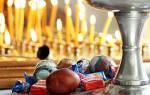 Молитвы на 3 день пасхи удачу. Загадать желание на Пасху: обряды, заговоры и ритуалы