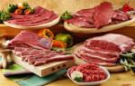 К чему снится покупать мясо сырое. Значение сна: снится покупать мясо