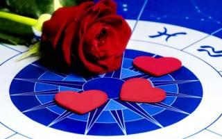 Знаки зодиака верность в отношениях. Кто является самыми верными знаками зодиака: рейтинги по гороскопу и вероятность измены у каждого знака