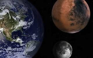 Ретро марс в натальной карте. Ретроградный Марс: включаем режим энергосбережения! Что даёт нам период ретро-Марса
