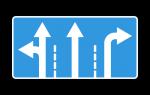 Требование дорожного знака 5.15 1. Дорожный знак направление движения по полосам