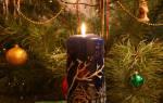 Видеть во сне свечу зажженную. К чему снится свеча