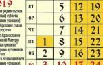 Православный календарь в марте на каждый день. Православный календарь