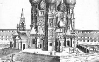 Собор что на рву. История Покровского собора (Храма Василия Блаженного)