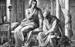 Евангелие от иоанна 3 глава толкование. Большая христианская библиотека