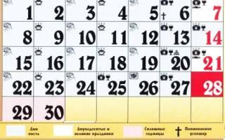 Православный календарь на апрель месяц. Календарь церковных праздников апреля