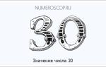 Нумерология 30. Нумерология по дате рождения