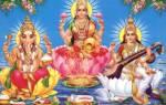 Богиня удачи у индусов. Индийские боги: как в них не запутаться? Тримурти — индуистская троица