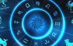 Распределение по знакам зодиака. Знаки зодиака по годам и датам рождения