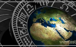 Мунданная астрология. Мунданная (мунданическая, мировая) астрология