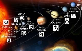 Оккультная символика планет. Знаки планет в астрологии